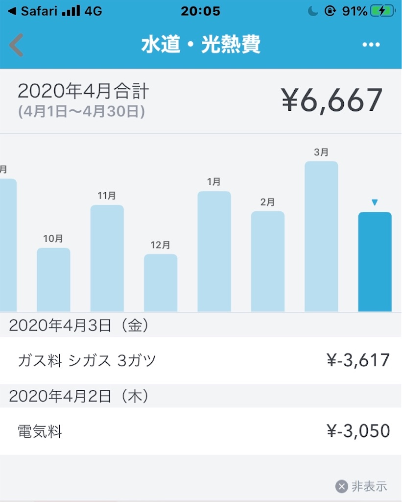 f:id:usakohiroshi242:20200504200548j:image