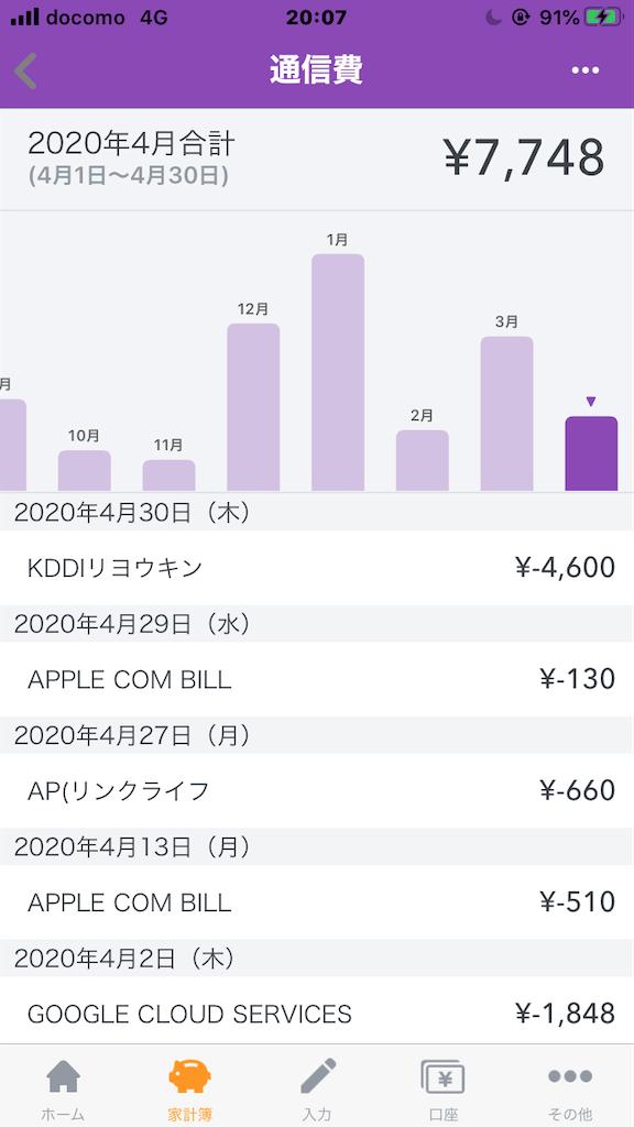 f:id:usakohiroshi242:20200504200733p:image