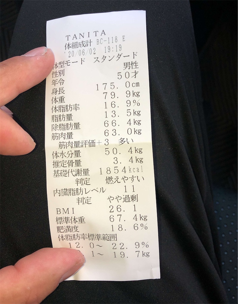 f:id:usakohiroshi242:20200605092703j:image