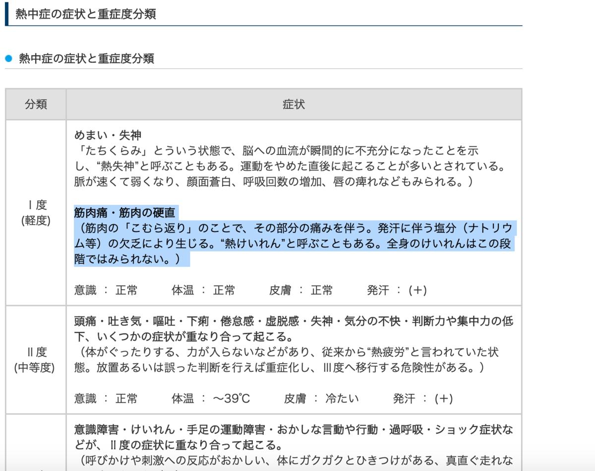 f:id:usakohiroshi242:20200612065529p:plain
