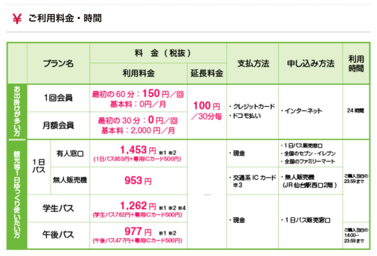 f:id:usakohiroshi242:20200627161031p:plain