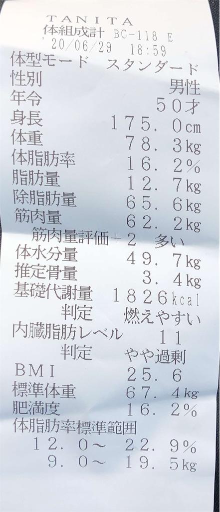 f:id:usakohiroshi242:20200630212553j:image
