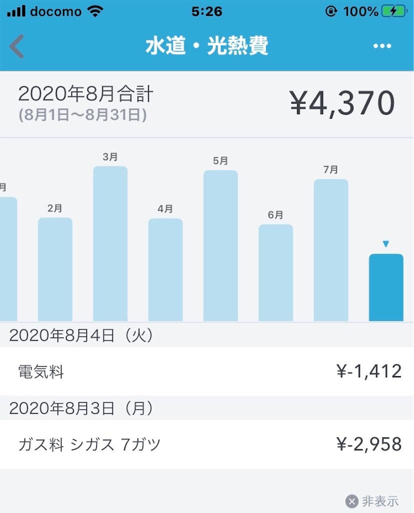 f:id:usakohiroshi242:20200903052701j:image