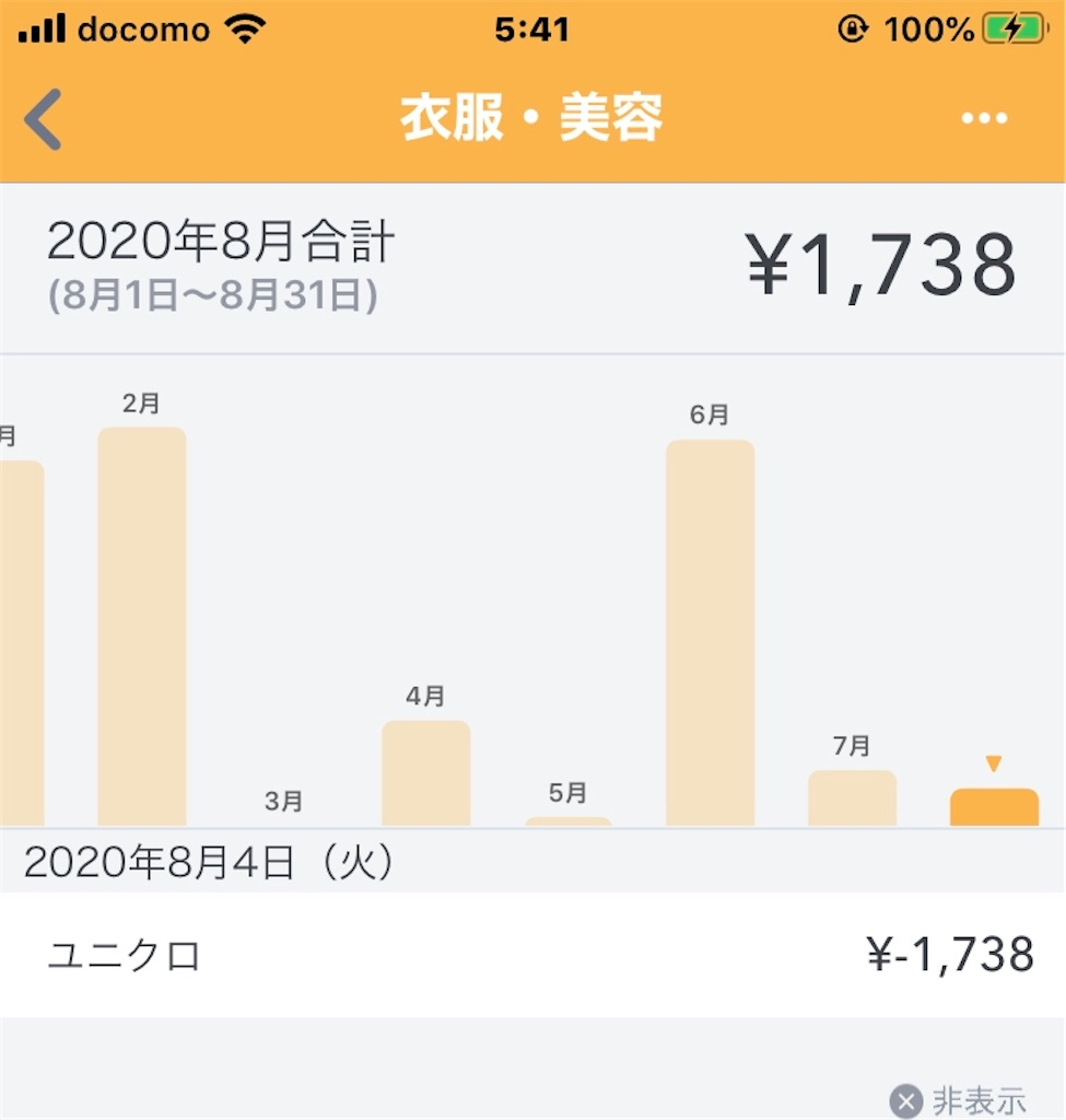 f:id:usakohiroshi242:20200903172645j:image