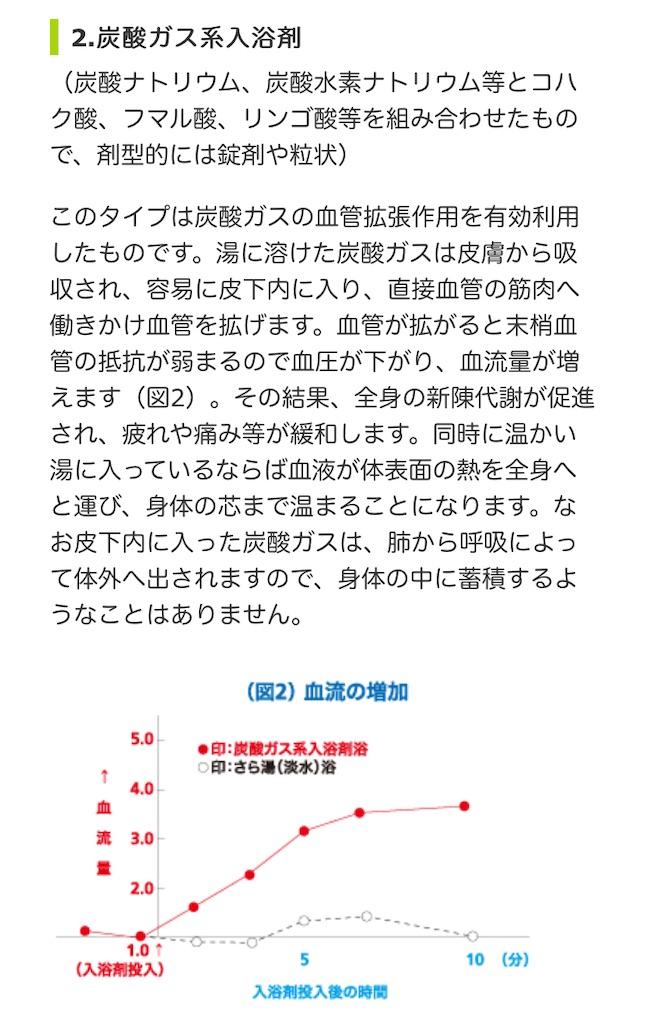 f:id:usakohiroshi242:20210112061409j:image