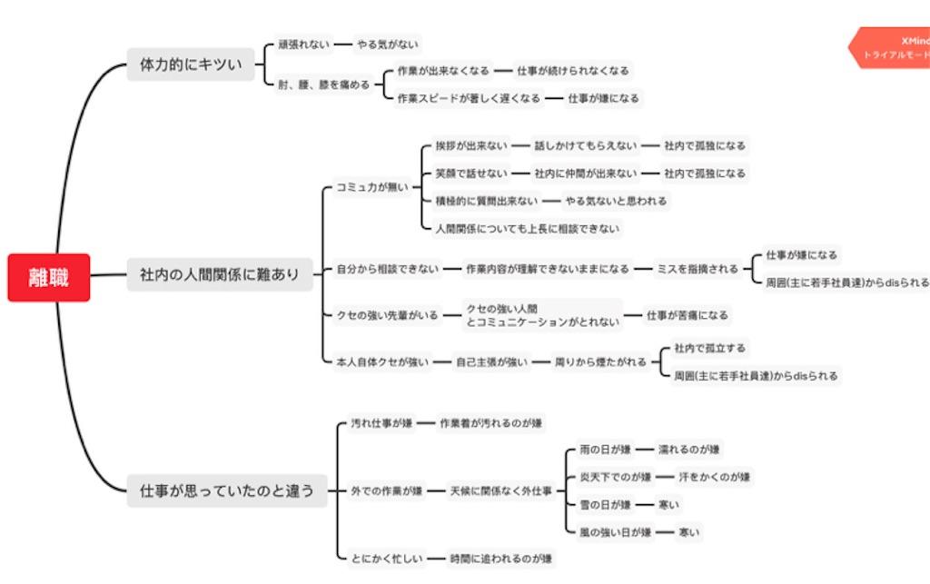 f:id:usakohiroshi242:20210314153925j:image