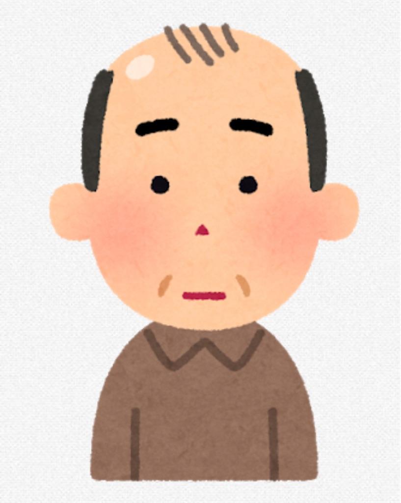f:id:usakohiroshi242:20210426114303j:image