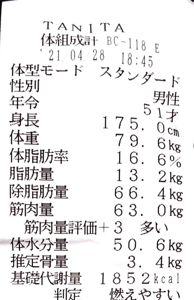 f:id:usakohiroshi242:20210428204904j:image