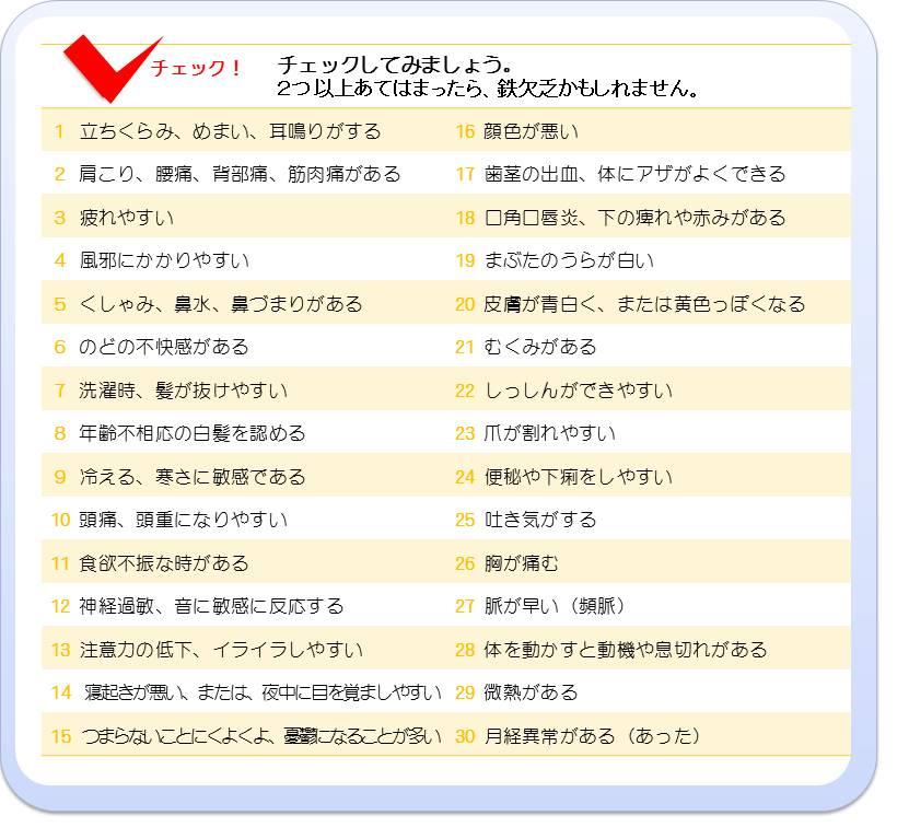 f:id:usaponchan:20170528170647j:plain