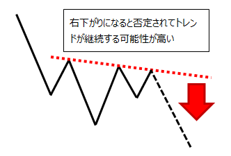 f:id:usasan-isoturi:20210225122013p:plain