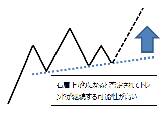 f:id:usasan-isoturi:20210225122110p:plain
