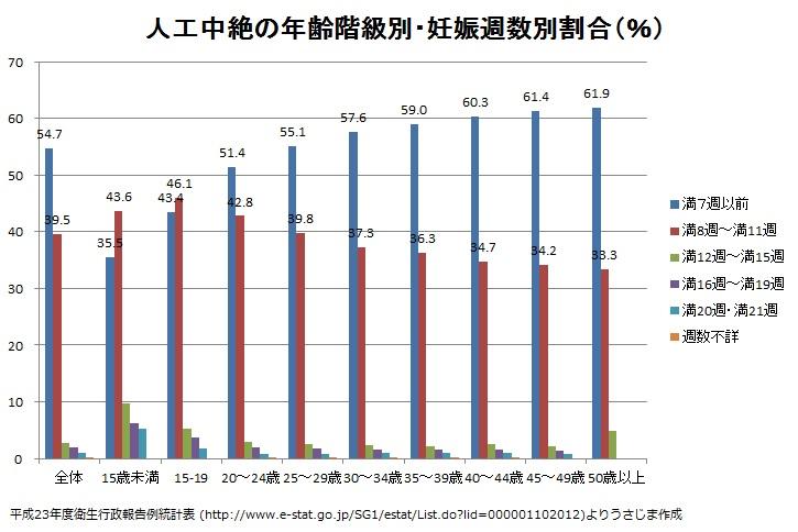 対応週数や費用で比較!京都の中絶手術クリニック …