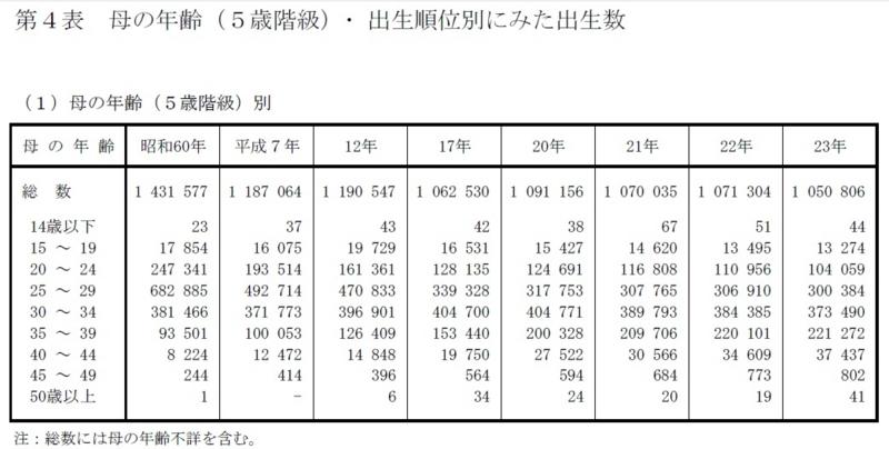 妊娠中絶薬は日本でも使える?リスクと危険性 [流 …