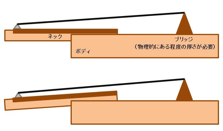 f:id:usausacafe:20181004112115j:plain