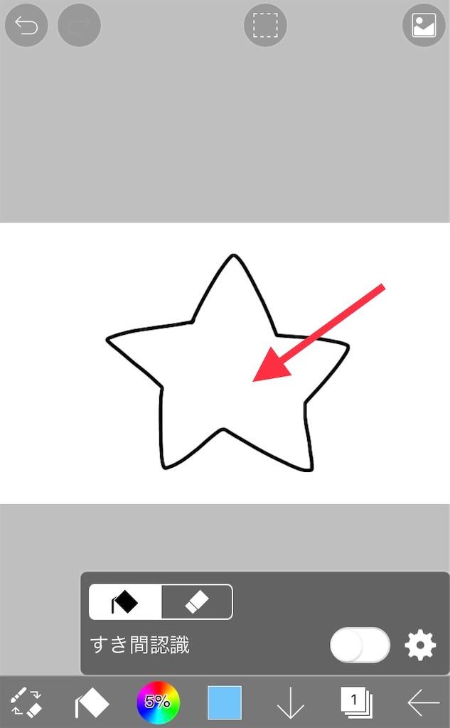 矢印でイラストの中心を指している図
