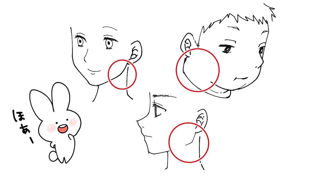 エラを色々なパターンで描いたイラスト