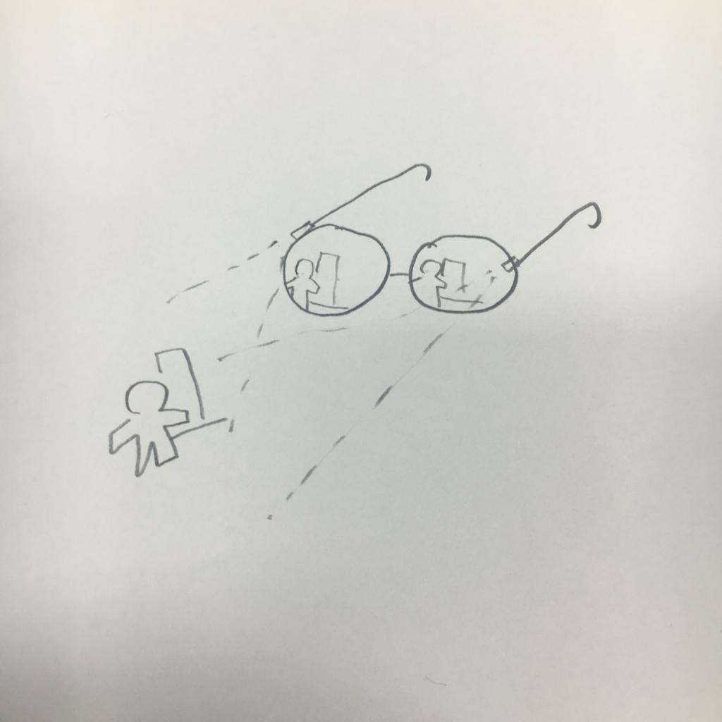 f:id:usaw:20170211120243j:plain