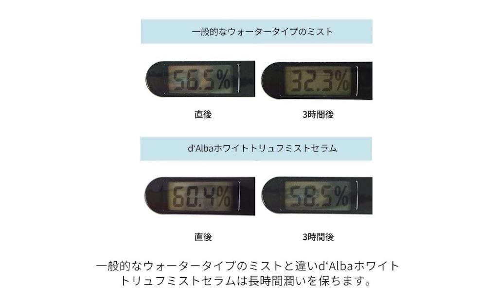 f:id:usayoshi:20181026195219j:image
