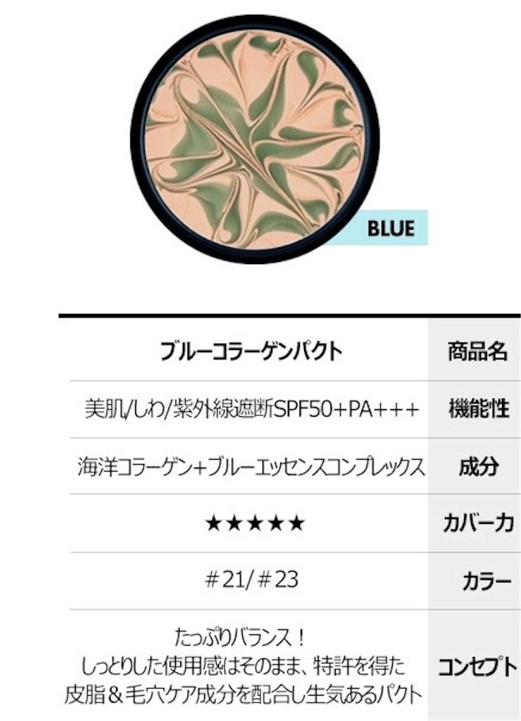 f:id:usayoshi:20181112083327j:image