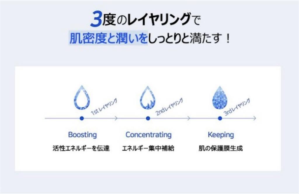 f:id:usayoshi:20190323101033j:plain