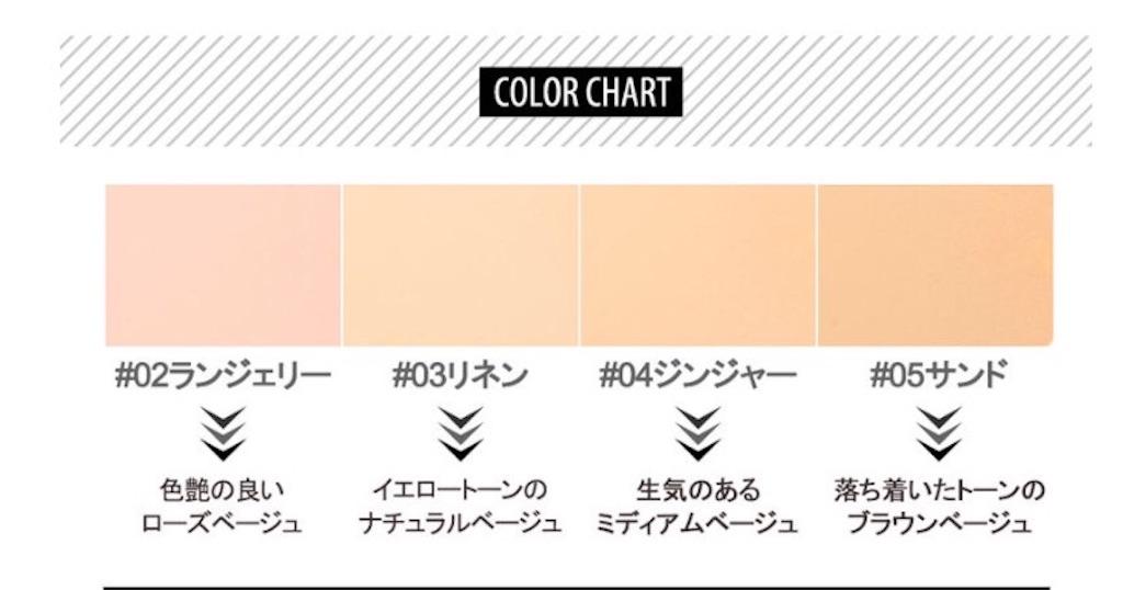 f:id:usayoshi:20190410003829j:plain
