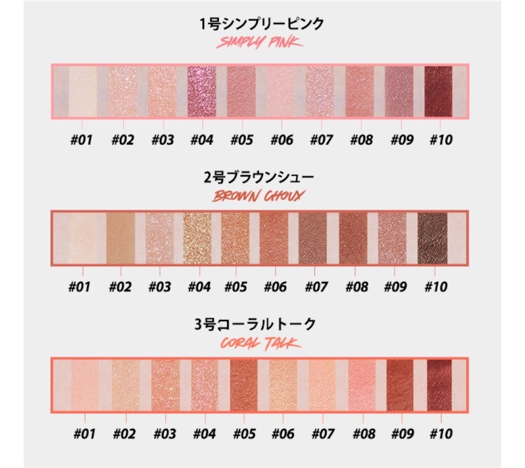 f:id:usayoshi:20190505205500j:plain