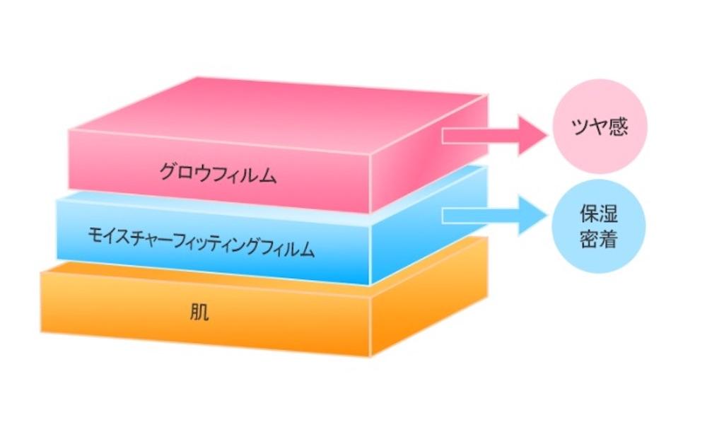 f:id:usayoshi:20191012183243j:plain