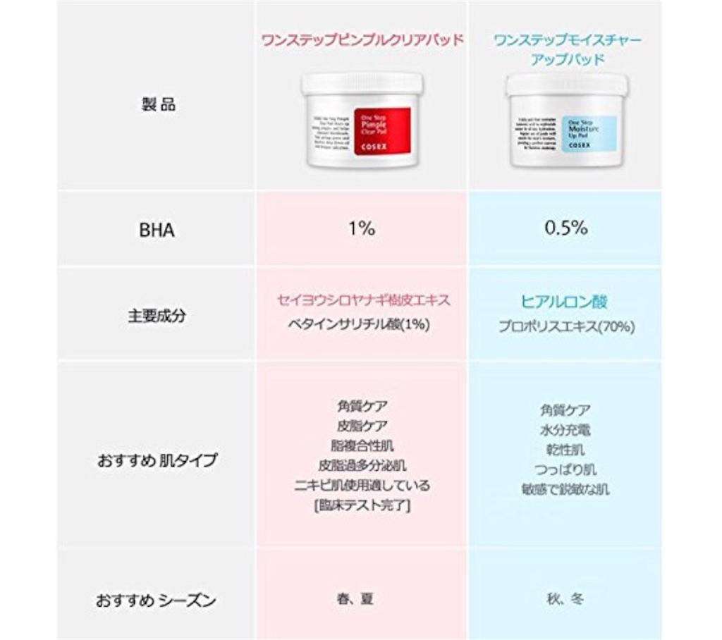 f:id:usayoshi:20191214231125j:plain