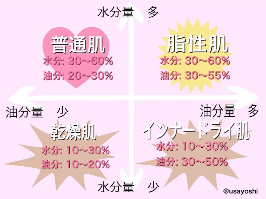 f:id:usayoshi:20200422105209j:plain
