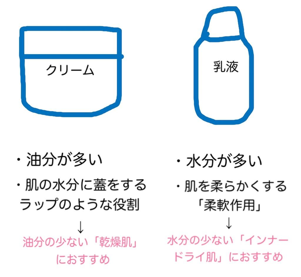 f:id:usayoshi:20200506145504j:image