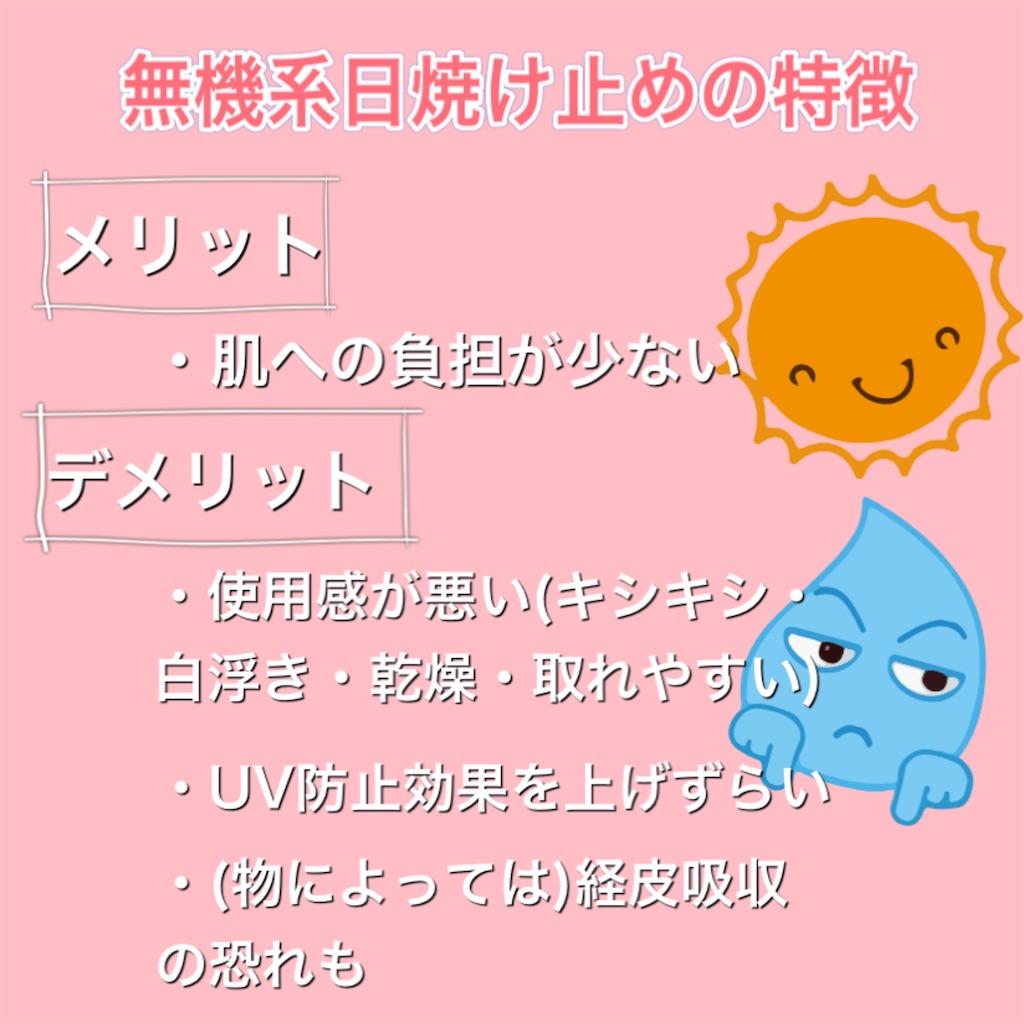 f:id:usayoshi:20200512133130j:image