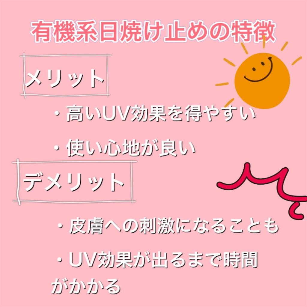 f:id:usayoshi:20200512133147j:image