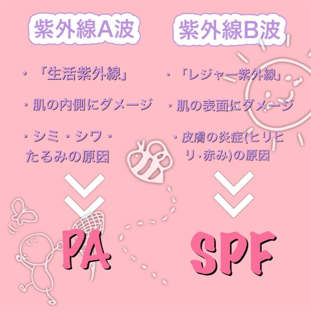 f:id:usayoshi:20200512140134j:image