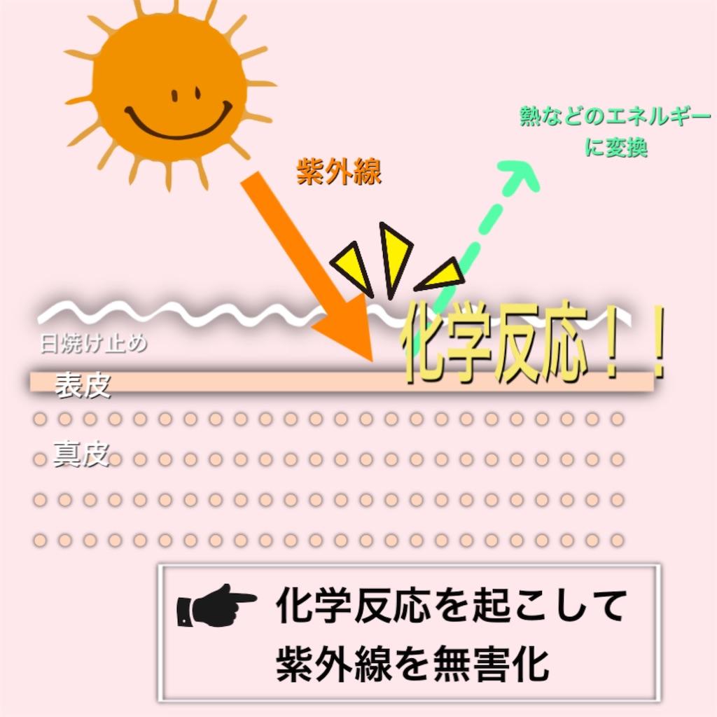 f:id:usayoshi:20200512151852j:image