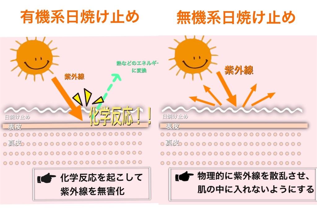 f:id:usayoshi:20200512163934j:image