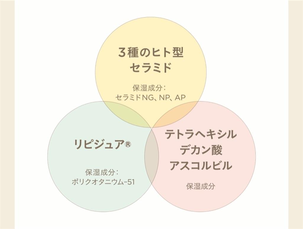 f:id:usayoshi:20200928195516j:image