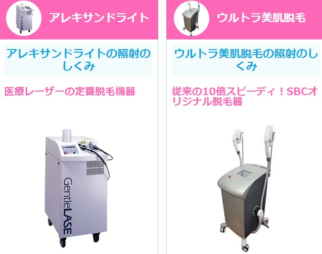 f:id:usayoshi:20210320142830p:plain