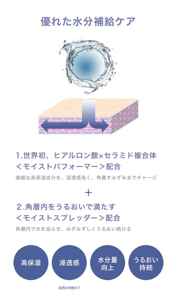 f:id:usayoshi:20210911120515j:plain