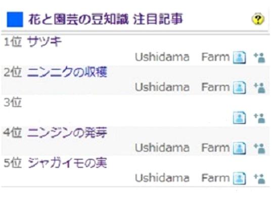 f:id:ushidama:20180525200814j:plain