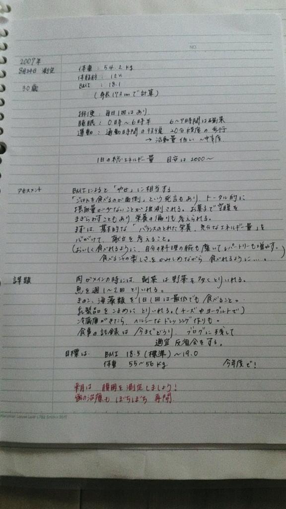 f:id:ushio-salt:20180610150609j:plain