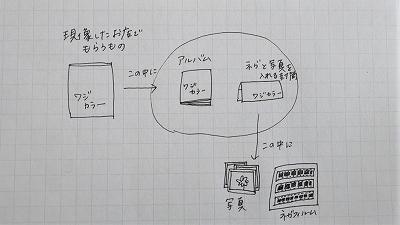 f:id:ushio-salt:20200130110932j:plain