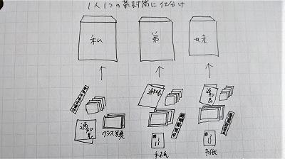 f:id:ushio-salt:20200130115458j:plain