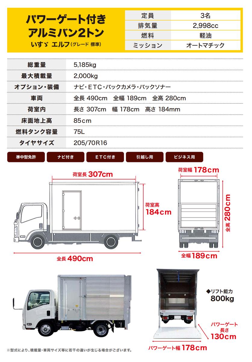 f:id:ushio-salt:20210420091217p:plain