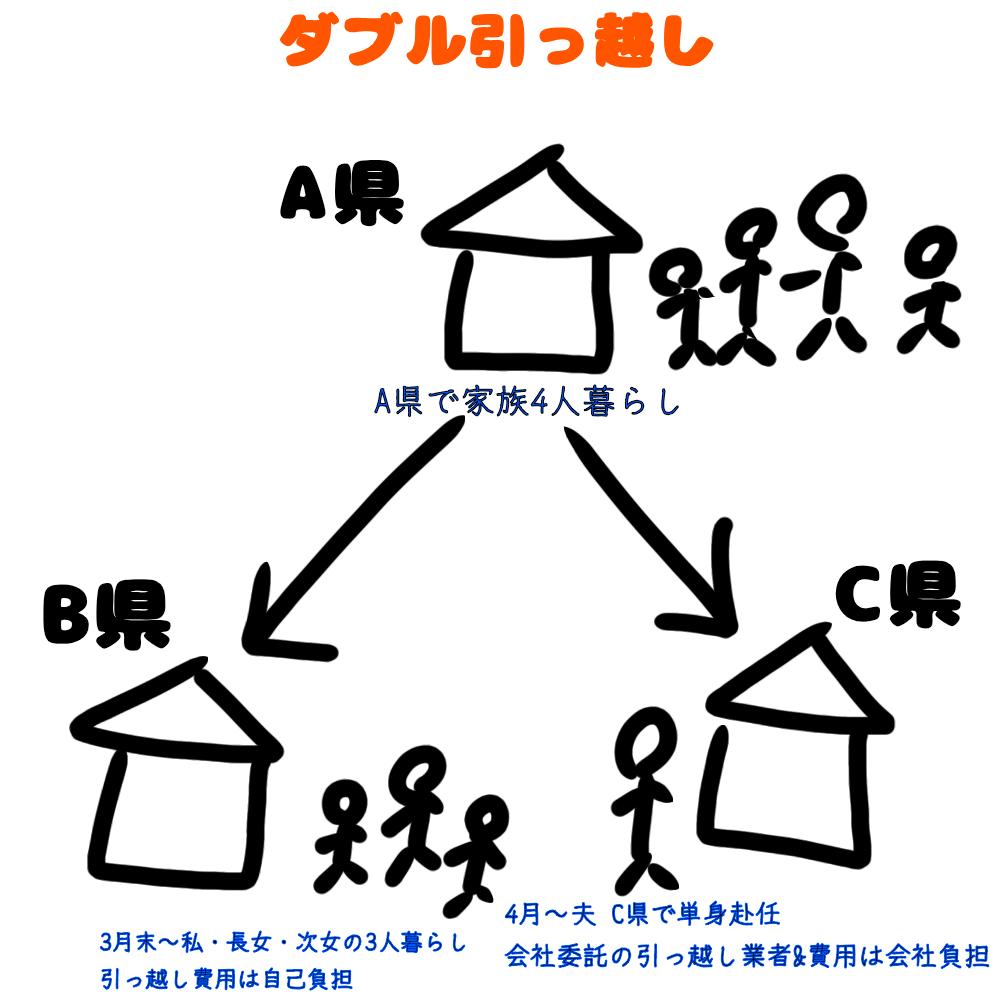 f:id:ushio-salt:20210421092746p:plain