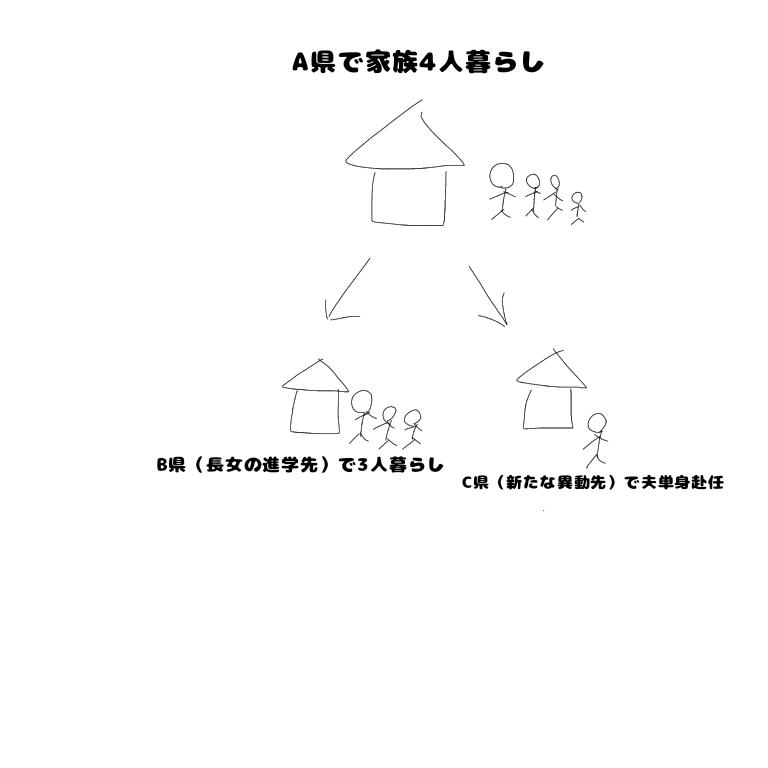 f:id:ushio-salt:20210422101307p:plain