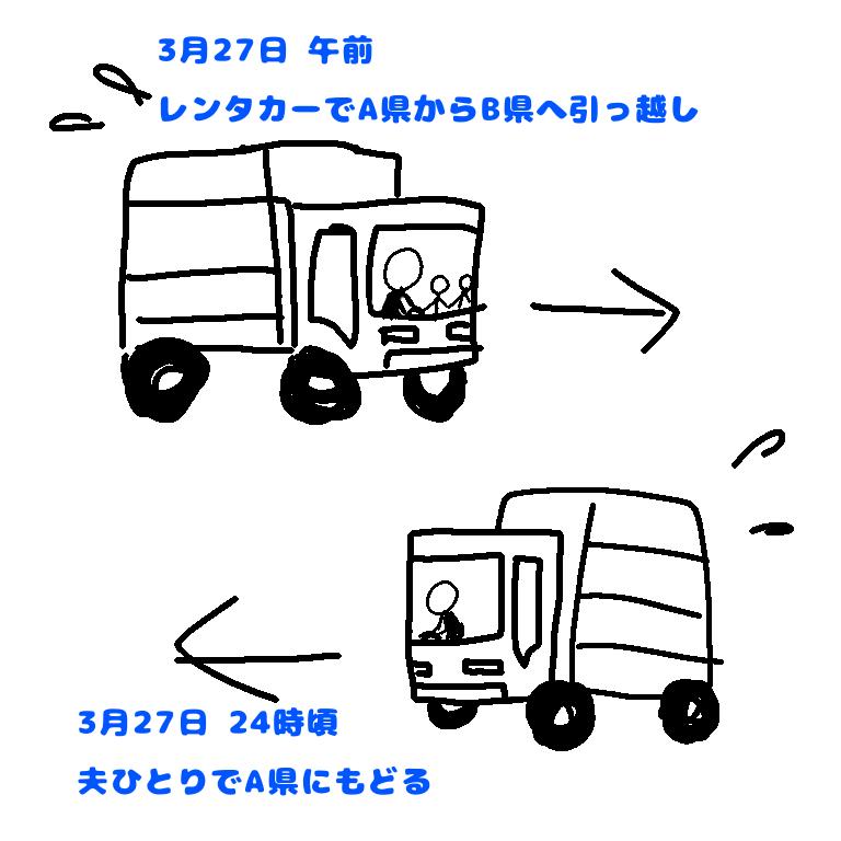 f:id:ushio-salt:20210422122819p:plain