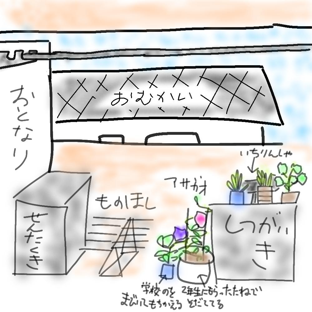 f:id:ushio-salt:20210706101121j:plain