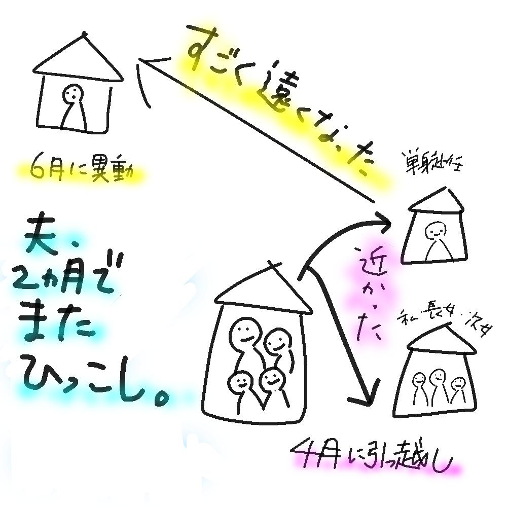 f:id:ushio-salt:20210706102000p:plain