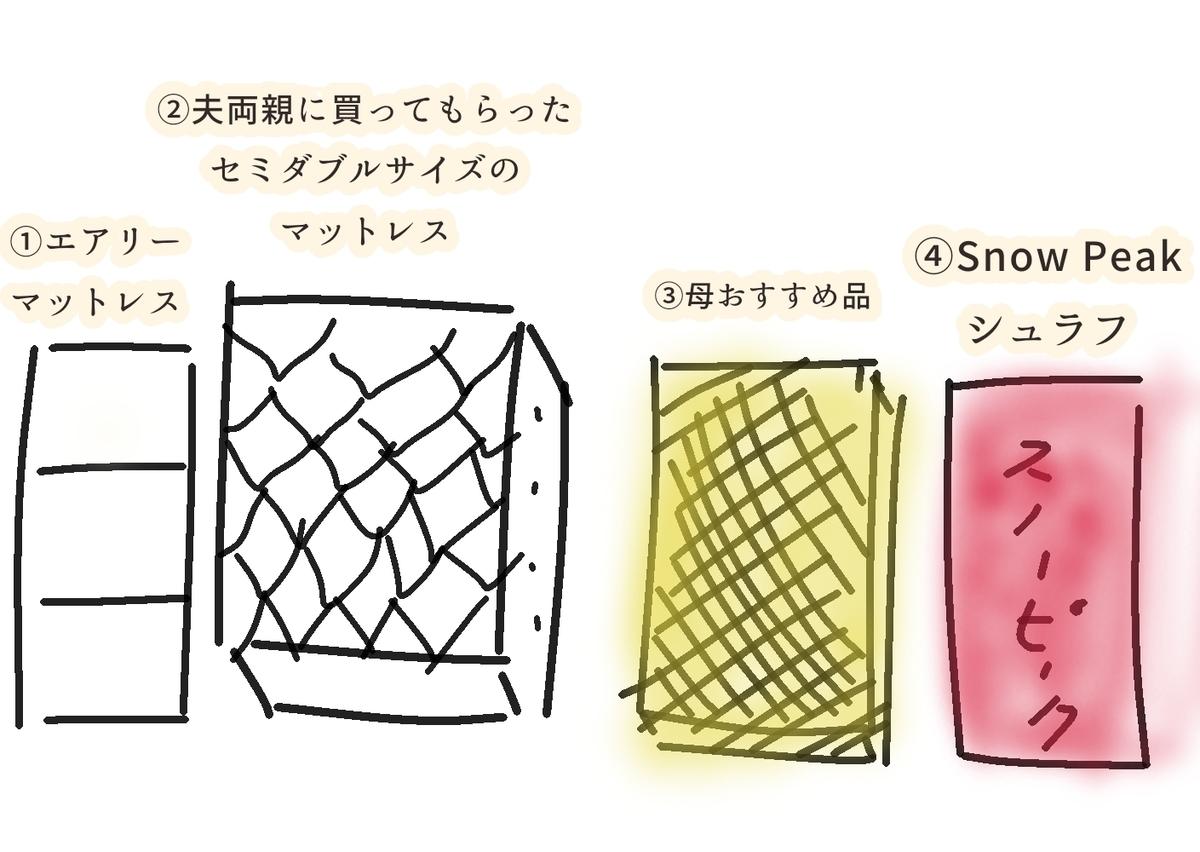 f:id:ushio-salt:20210819102029j:plain