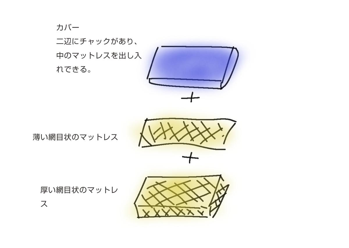 f:id:ushio-salt:20210819130337j:plain